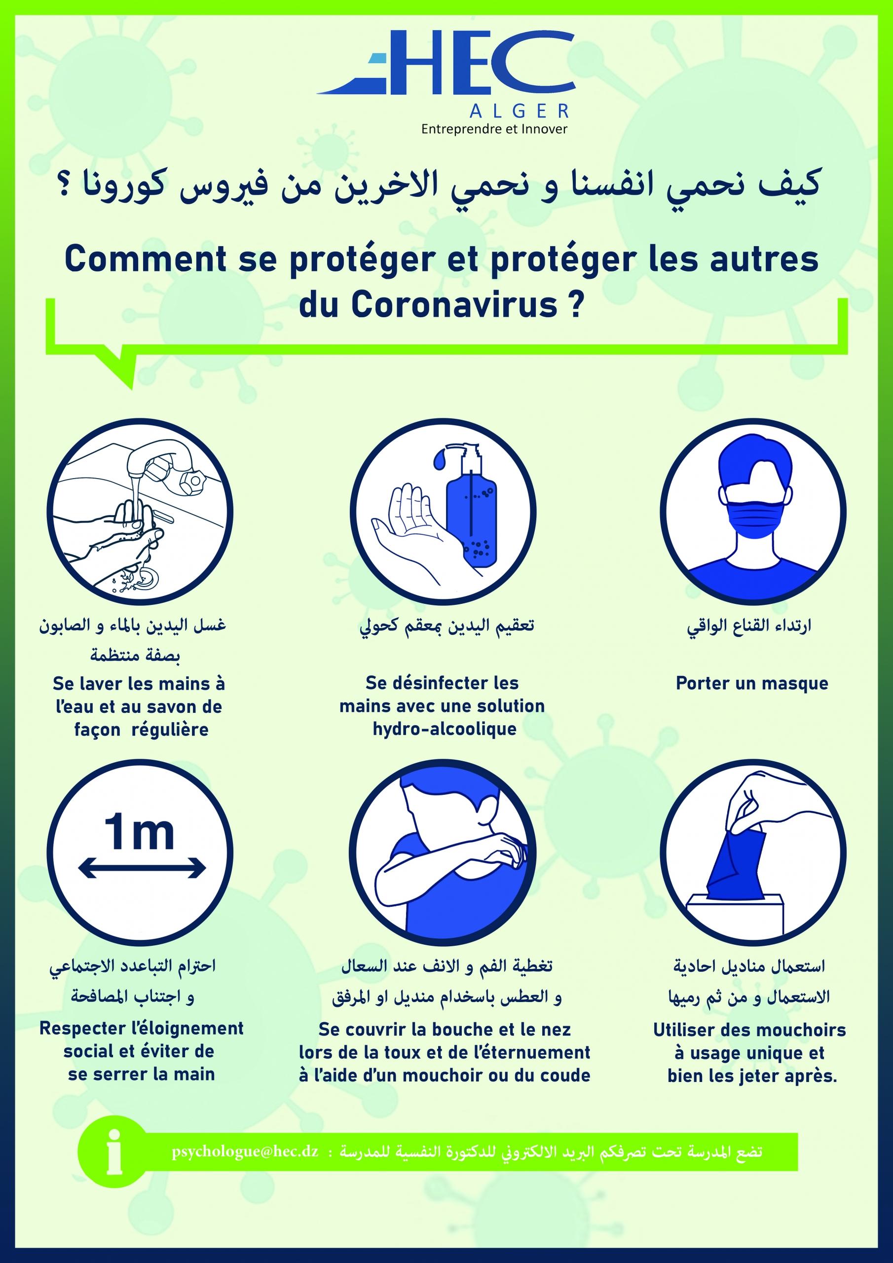 بروتوكول صحي للوقاية من فيروس الكورونا
