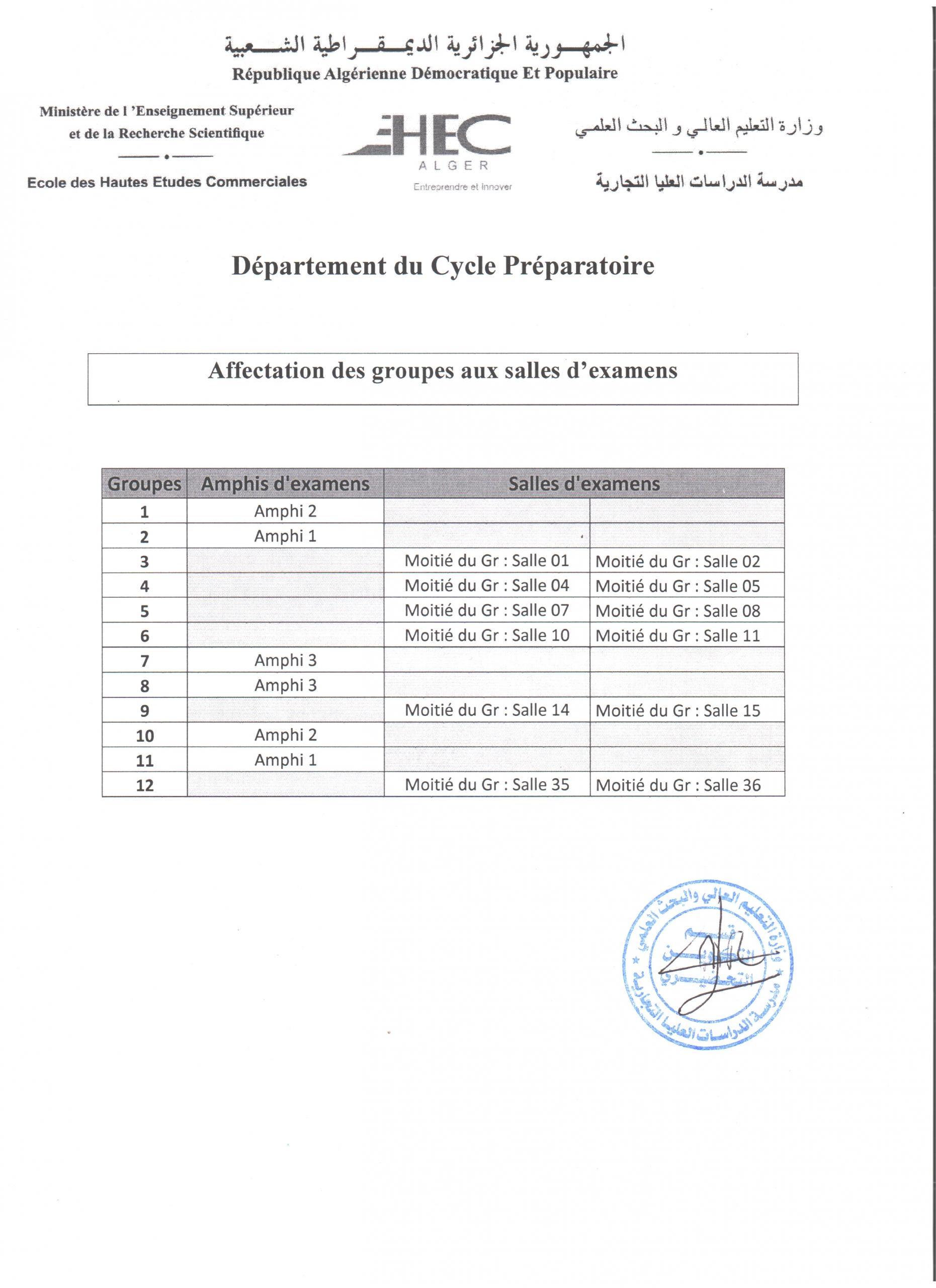 Examens 2CP